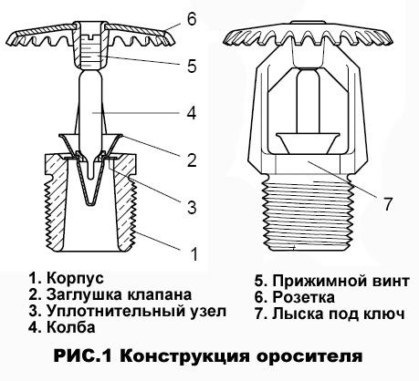 Спринклер TY4151